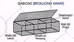 6.5bkawat bronjong