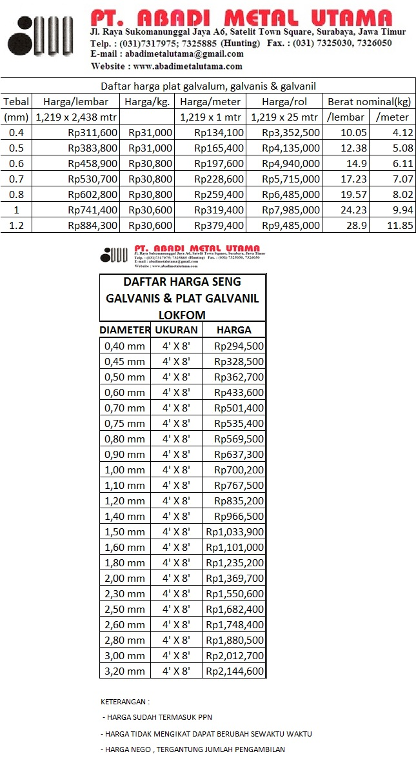 Daftar harga plat galvalum