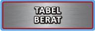 Tabel-Berat