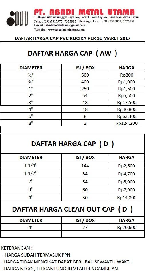 Daftar Harga Cap Rucika 31 Maret 2017
