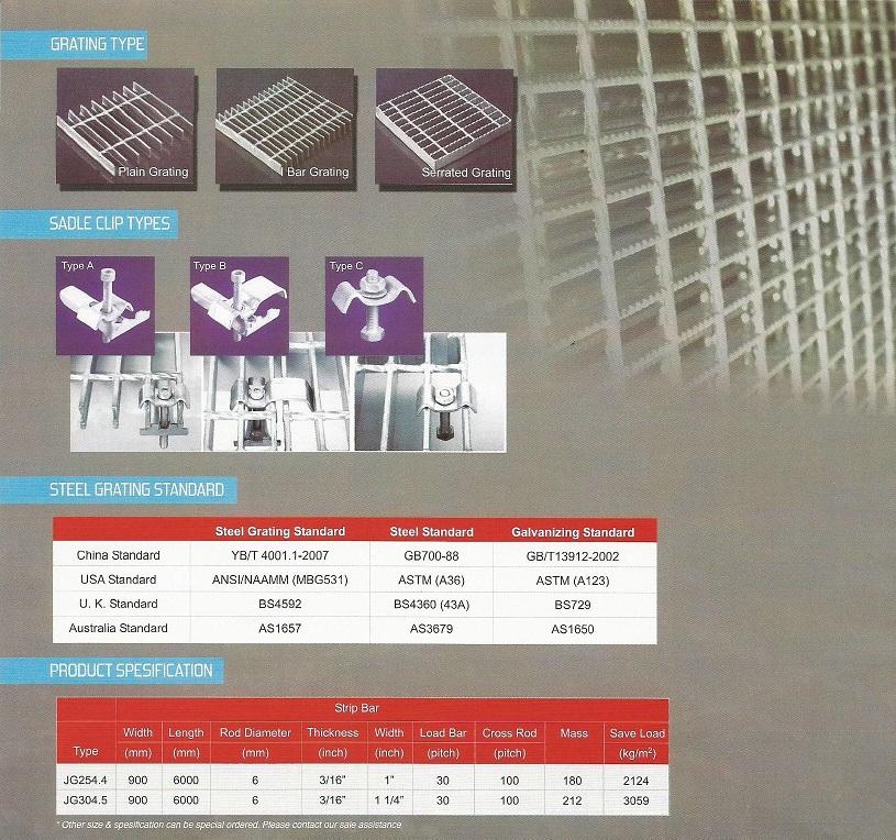 Grating Steel WEB 2