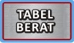 Tabel-Berat-Kecil