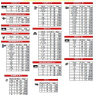 price list fitting d