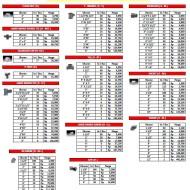 price list fitting d