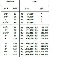 price list pipa panjang 4 m