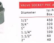 valve socket pvc aw