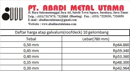Daftar harga atap galvalum 10 gelombang