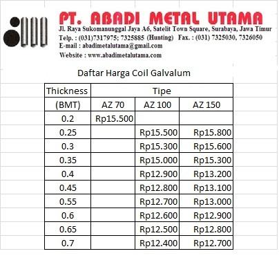 daftar harga coil galvalum pt abadi metal utama