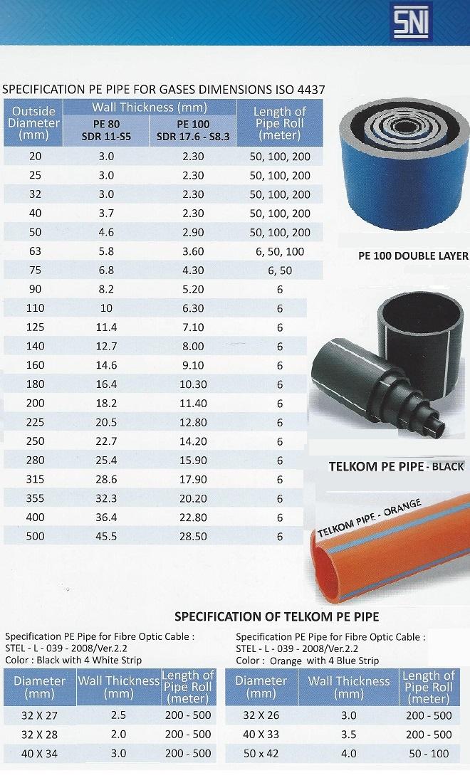 Tabel tebal Supralon HDPE 1