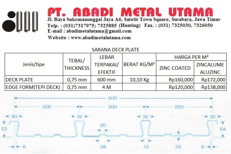 Daftar Harga Deck Plate