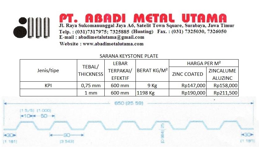 Daftar Harga KeyStone Plate